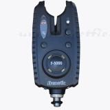 Sistem de semnalizare Frenetic F-5000 rosu/galben/albastru, Impermeabil
